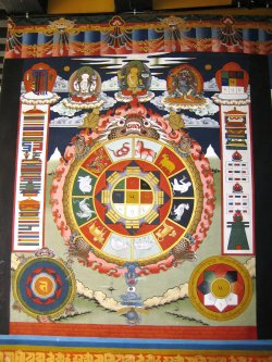Butanska astrološka karta